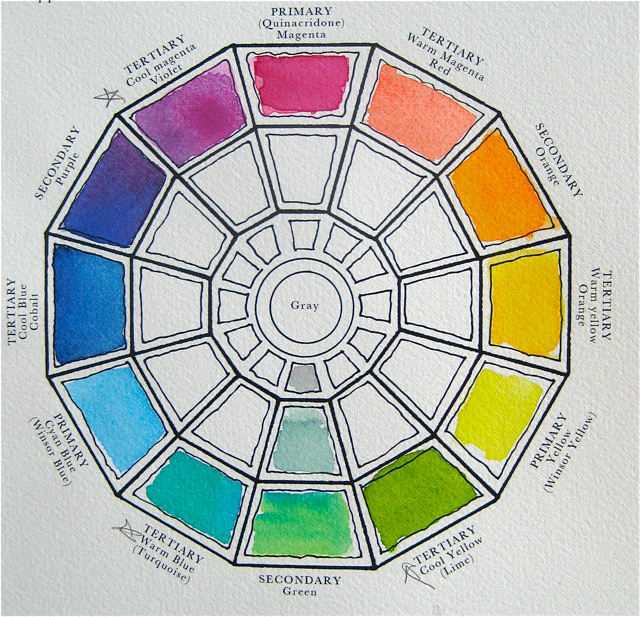 Learning The Color Wheel Is Essential For Mastering Painting Because Opposite Colors Always Create A Perfect Palette Are Needed To